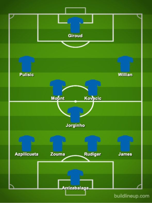 Chelsea team news expected line up Wolves