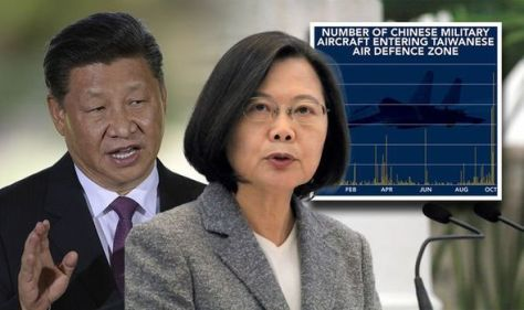 Will China invade Taiwan? New graph shows 'record breaking' Chinese incursions