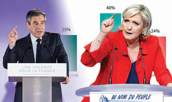 Marine Le Pen and Francois Fillon