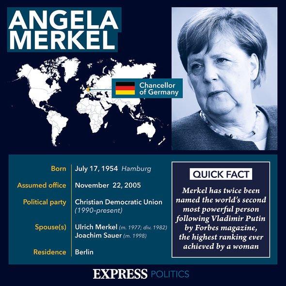 Angela Merkel profile