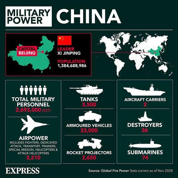 Chine Nouvelles: Explication express puissance militaire de la Chine