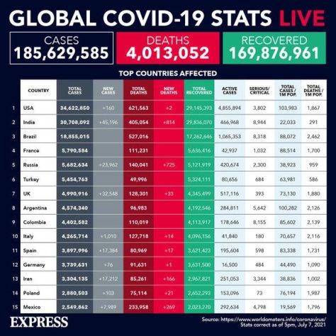 Coronavirus cases across the world