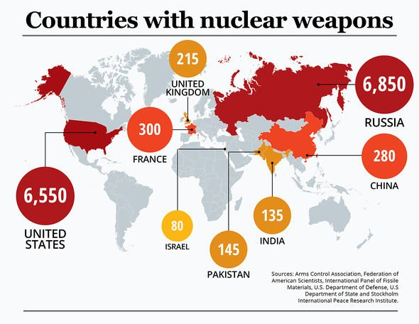 Countries with nuclear weapons