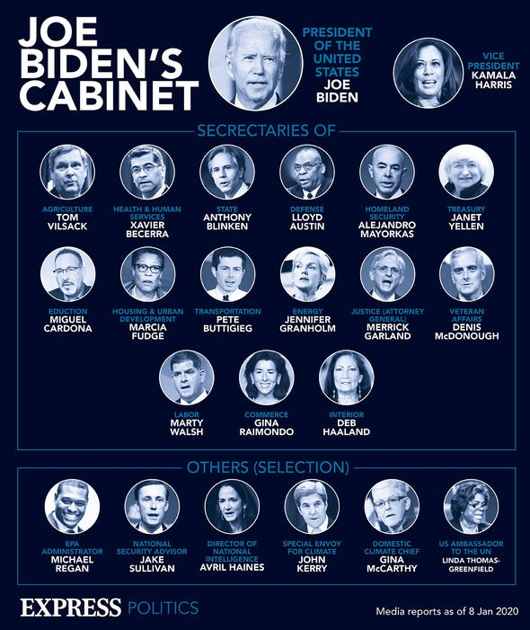 Democrats: Biden's cabinet is one of the most diverse in US history