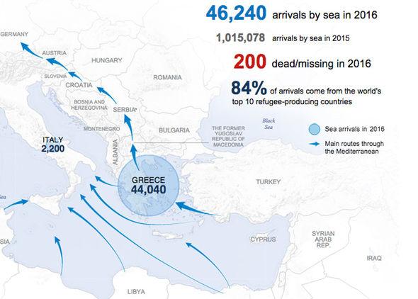 Mapa de los migrantes de la ONU