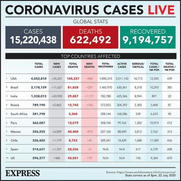 coronavirus case death