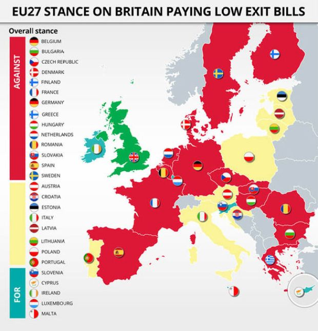 Mapped EU27 stance on Britain paying low exit bill
