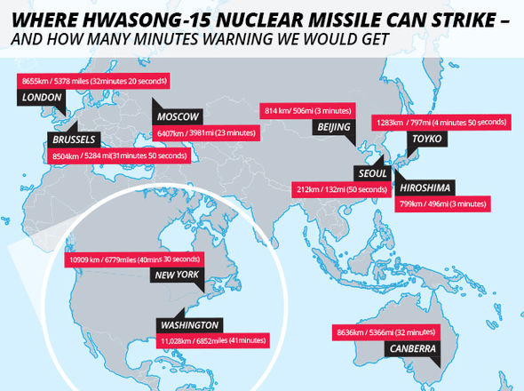 North Korea missile: Hwasong-15 ICBM