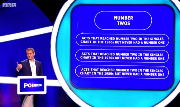 Pointless: He has become best-known for his role presenting the gameshow