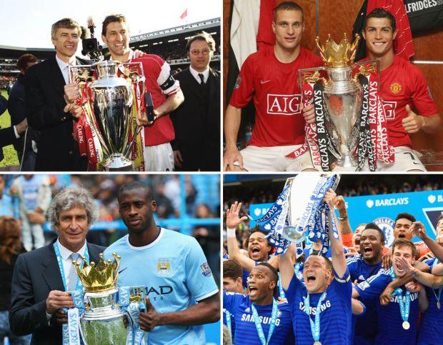 All-time Premier League table