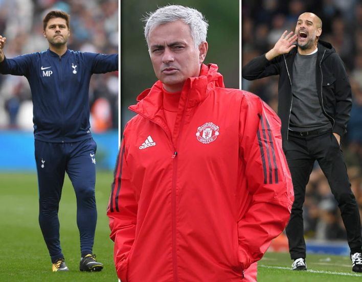 Manchester United next manager odds Jose Mourinho