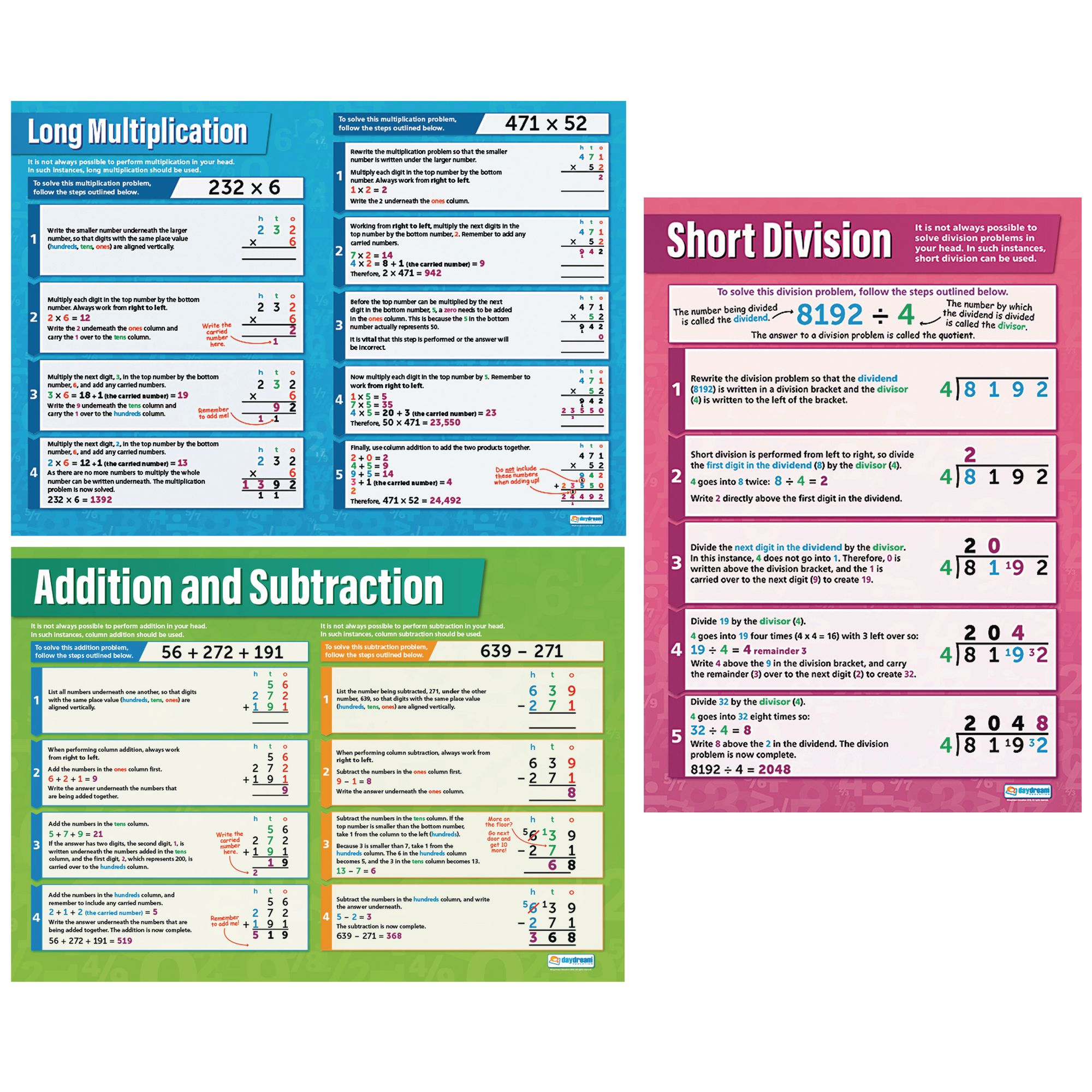 Addition Subtraction Multiplication And Division Poster