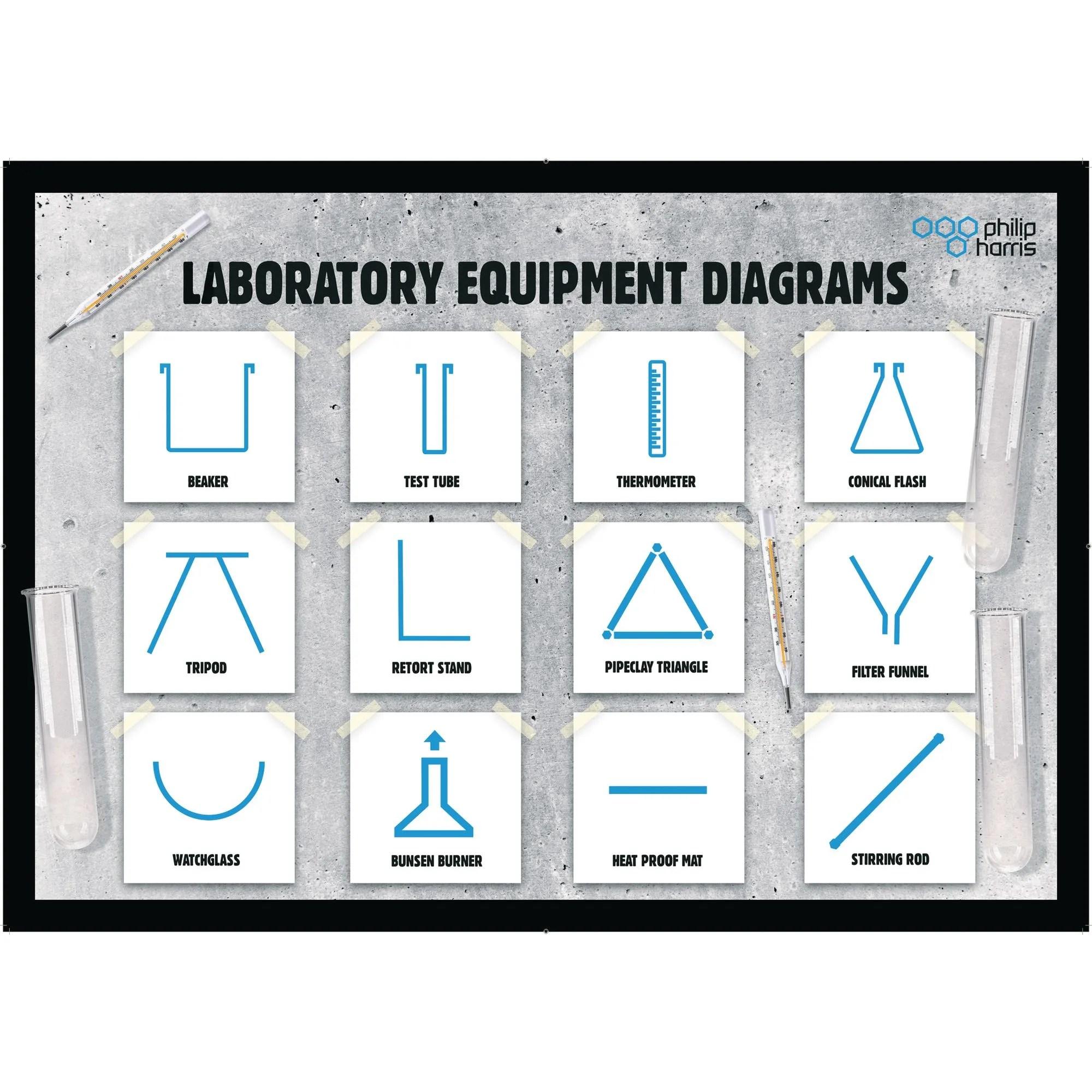 Laboratory Apparatus Symbols