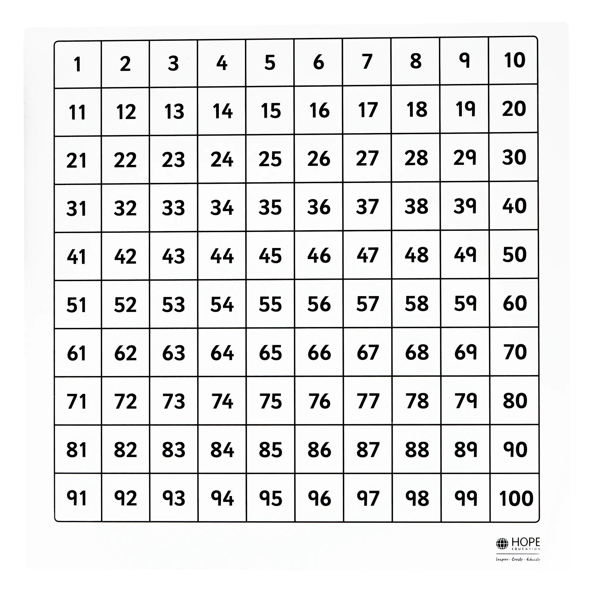Dry Wipe 100 Square Board