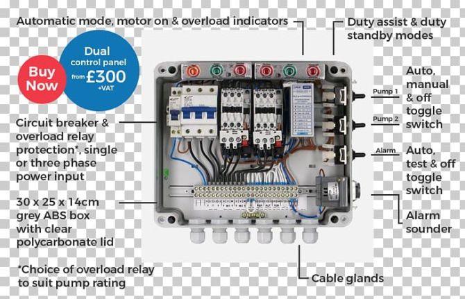 submersible pump wiring diagram control panel pumping