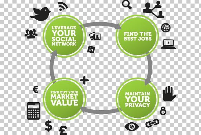 Social Media Social Recruiting Communication Social Networking Service Png Clipart Area Brand Communication Computer Network Diagram