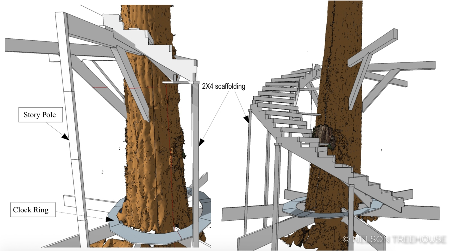 Treehouse Winding Staircase 5 Steps With Pictures Instructables   Spiral Staircase Around Tree Trunk   Treehouse Masters   Ter Kulve   Canopystair   Robert Mcintyre   Wooden Stairs