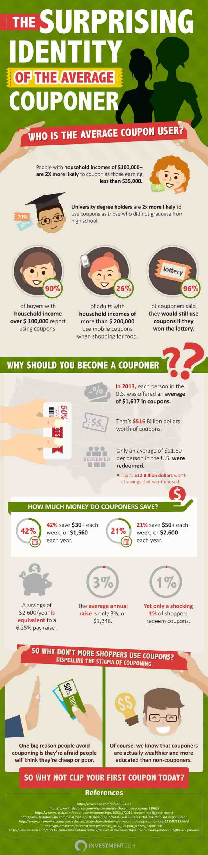 The Surprising Identity Of The Average Couponer