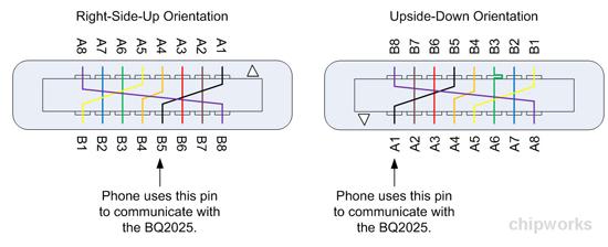 iphone 5 lightning connector wiring diagram door chime wiring rh qmxsu p7 de