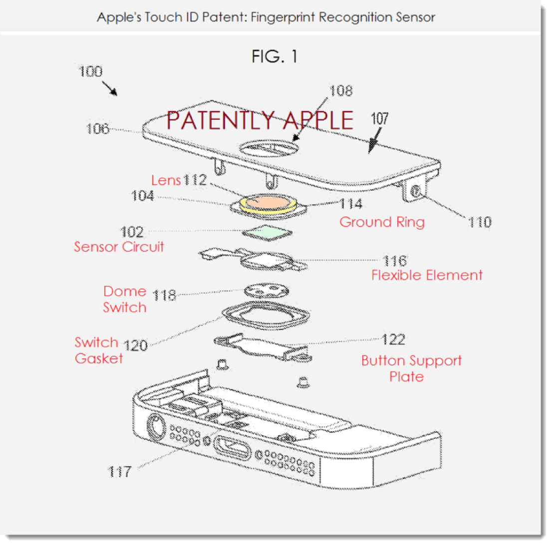 Apple S New Iphone 5s Touch Id Patent Revealed