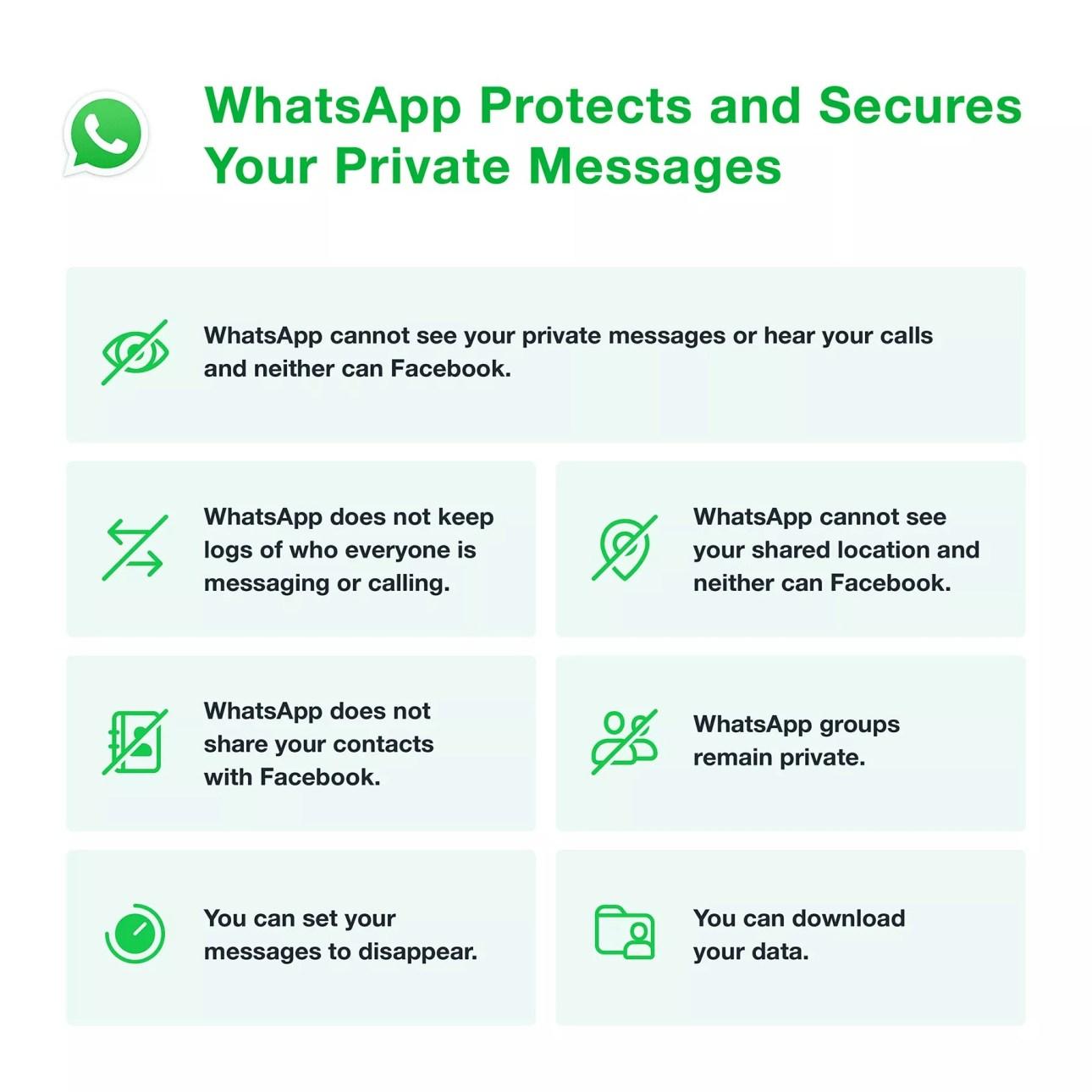 Конфиденциальность WhatsApp