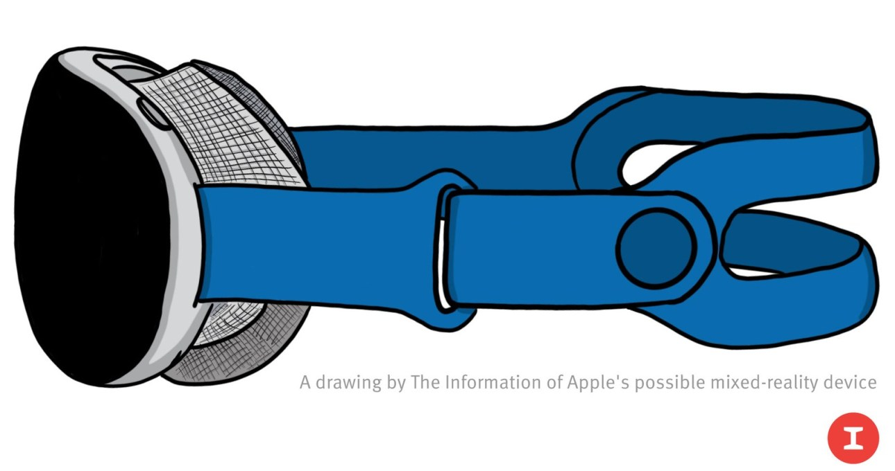 Гарнитура Apple Mixed Reality