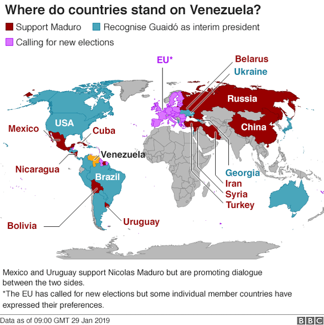 Where Fo Countries Stand