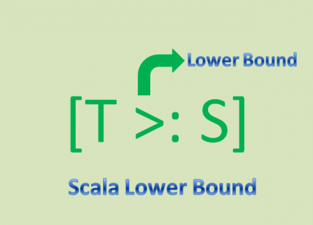 scala_lower_bound