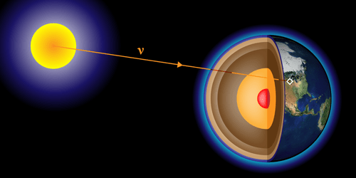 Physics   Synopsis  Scanning Earth s Interior with Neutrinos Synopsis figure