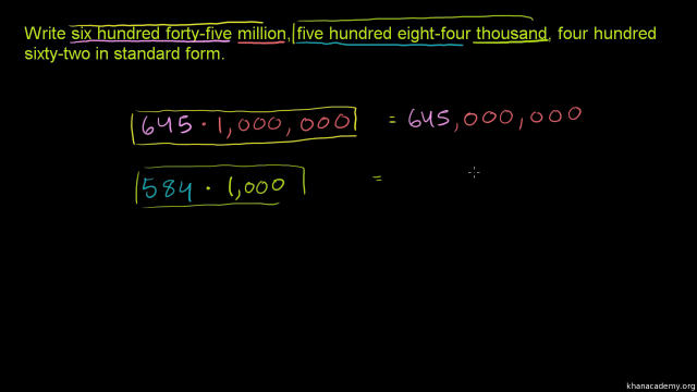 Writing a number in standard form (video)  Khan Academy