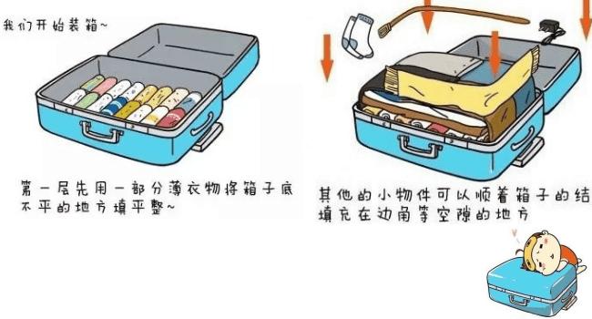 行李打包收納方法9_