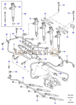 Fuel Injectors & Pipes  24 Tdci  Land Rover Workshop