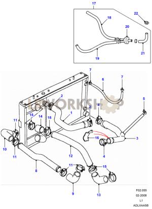 Radiator Hoses  200Tdi  Land Rover Workshop
