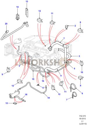 Radiator Hoses  Td5  Land Rover Workshop