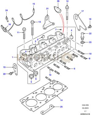 Cylinder Head  200Tdi  Land Rover Workshop