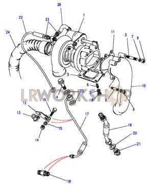 Turbocharger  200Tdi  Land Rover Workshop