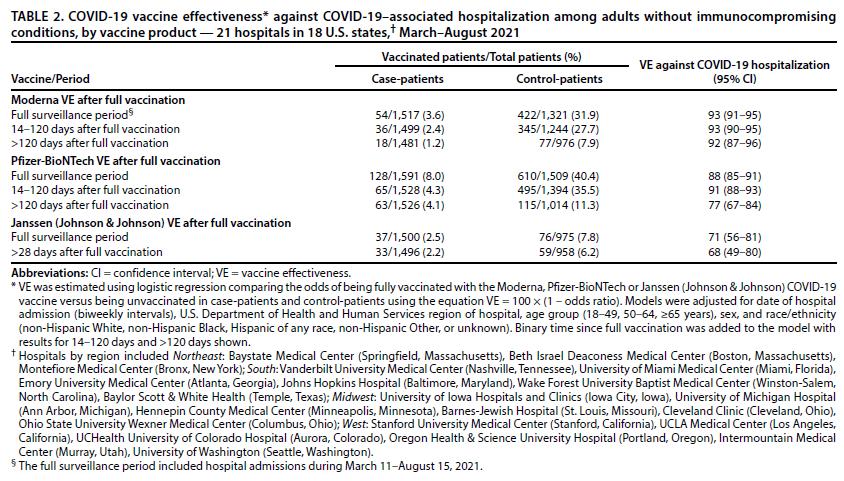 CDC-VE-datos-Sept-17