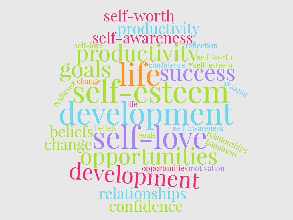 Why Personal Development Should Be On Your Life Goals List