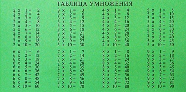 онлайн калькулятор на умножение в столбик без 0