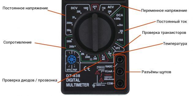 Bagaimana menggunakan multimeter