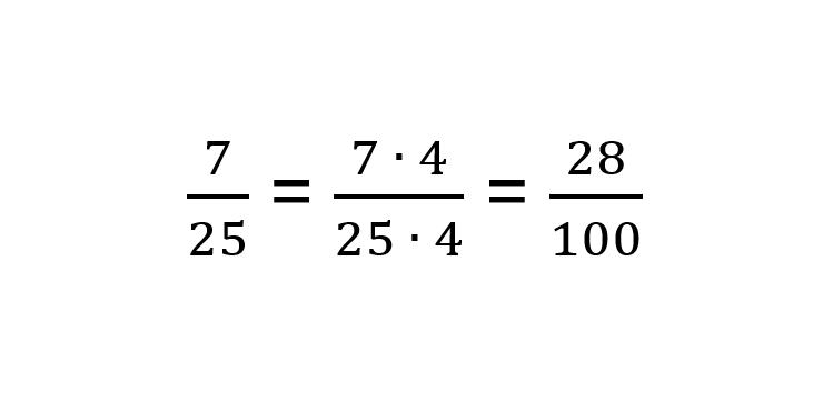 십진수에서 일반적인 분율을 번역하는 방법 : 10, 100 또는 1 000에서 분모를 돌리십시오.