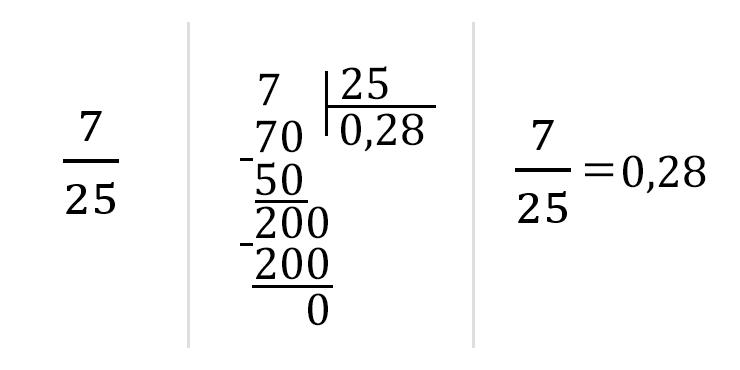 Hoe fractie in decimaal te vertalen: deel de cijferteller naar de noemer