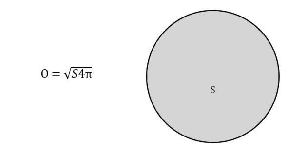 Cara menghitung panjang lingkaran melalui area lingkaran