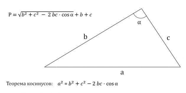 Hur man beräknar omkretsen av en triangel genom att känna till de två sidorna och vinkeln mellan dem