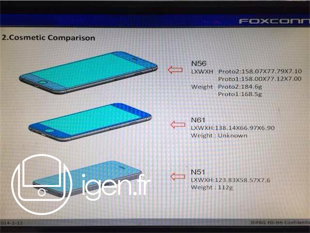igen_iphone6_comparison_all