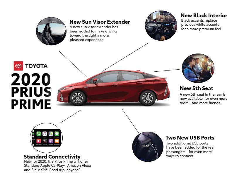 CarPlay – アップルのアンテナサイトです。