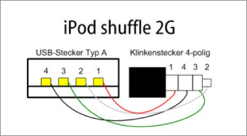 Homemade USB cable for the new iPod shuffle | Make: