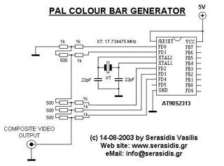 Color Bar Schematic