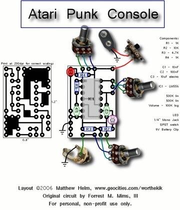 Blog Atarilayout