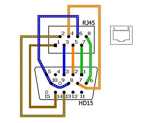 VGA over Cat-5 cable | Make: vga to av cable wiring diagram Make Magazine